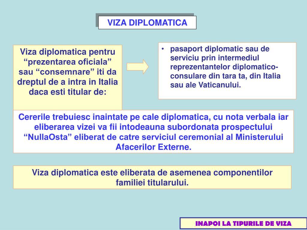 VIZA DIPLOMATICA