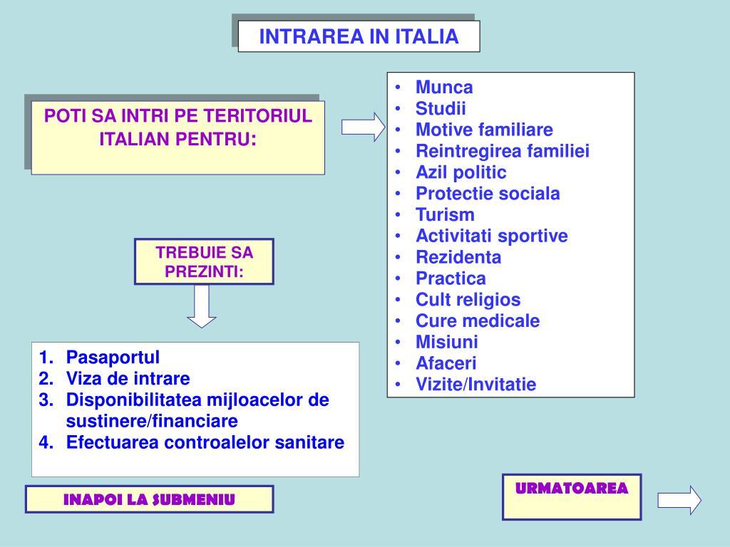 INTRAREA IN ITALIA