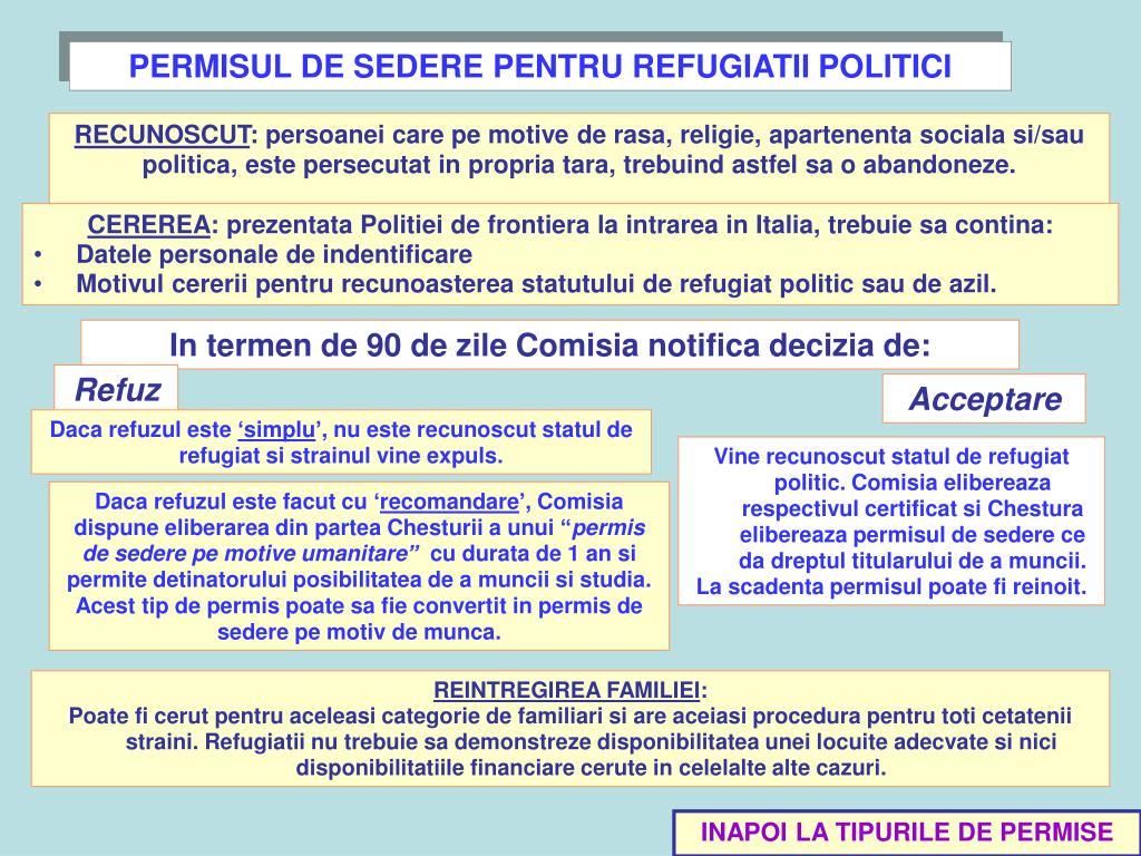 PERMISUL DE SEDERE PENTRU REFUGIATII POLITICI