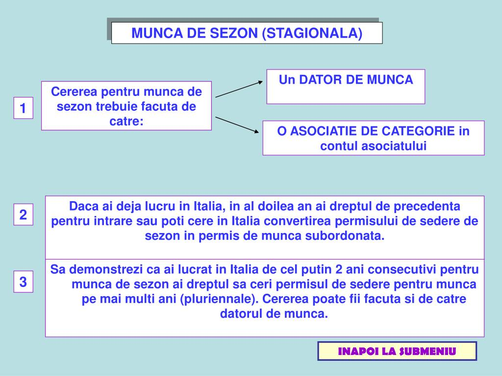 MUNCA DE SEZON (STAGIONALA)