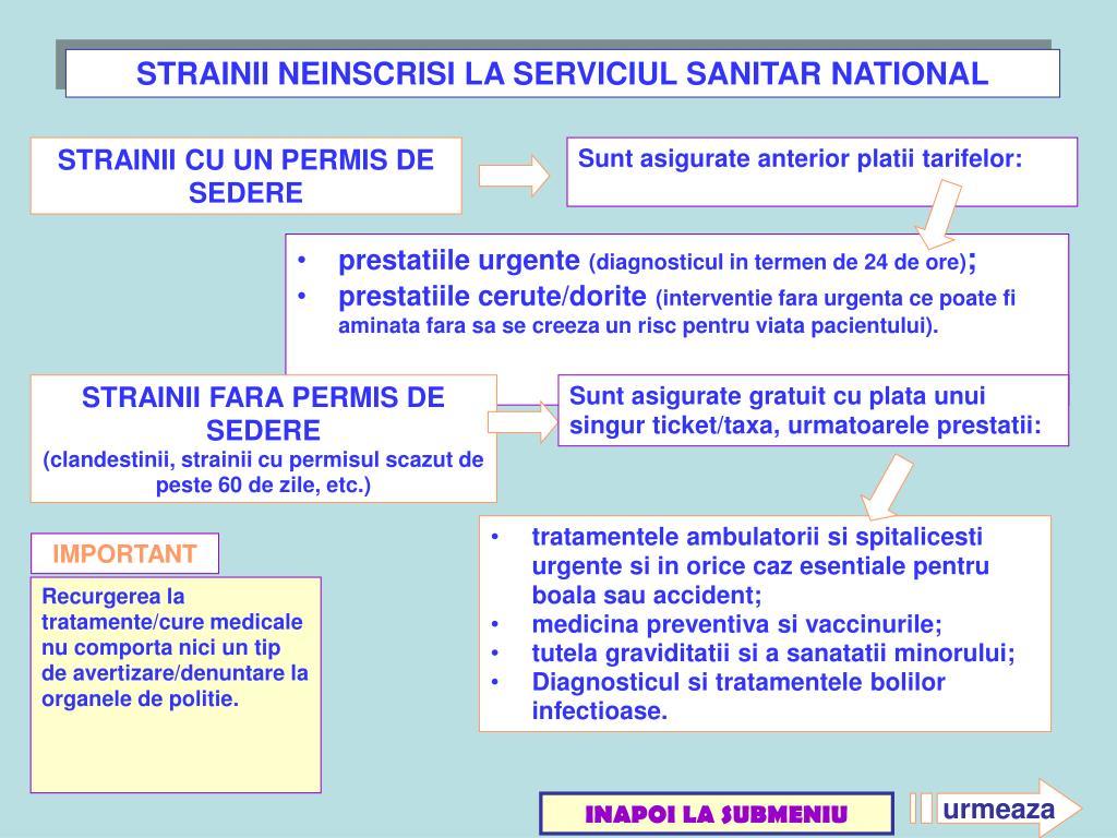 STRAINII NEINSCRISI LA SERVICIUL SANITAR NATIONAL