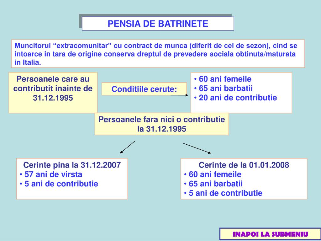 PENSIA DE BATRINETE