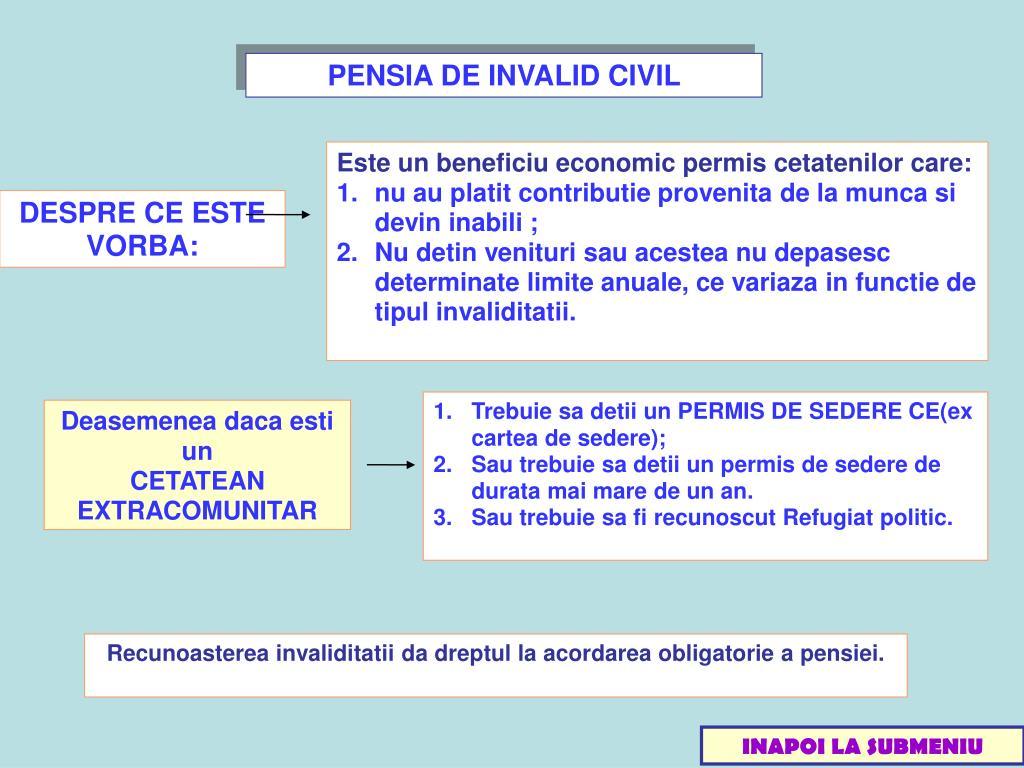 PENSIA DE INVALID CIVIL