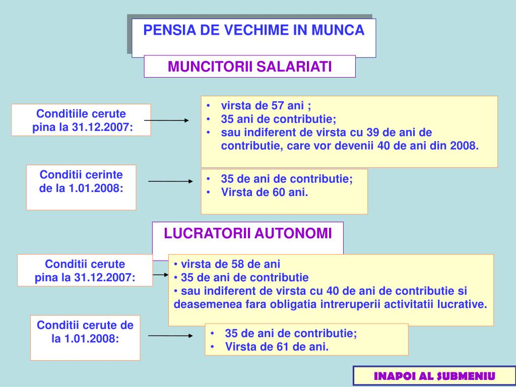 PENSIA DE VECHIME IN MUNCA