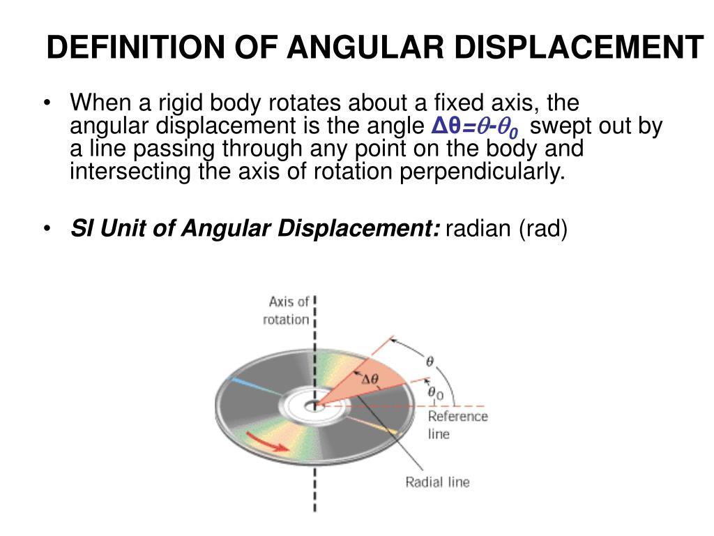 DEFINITION OF ANGULAR DISPLACEMENT