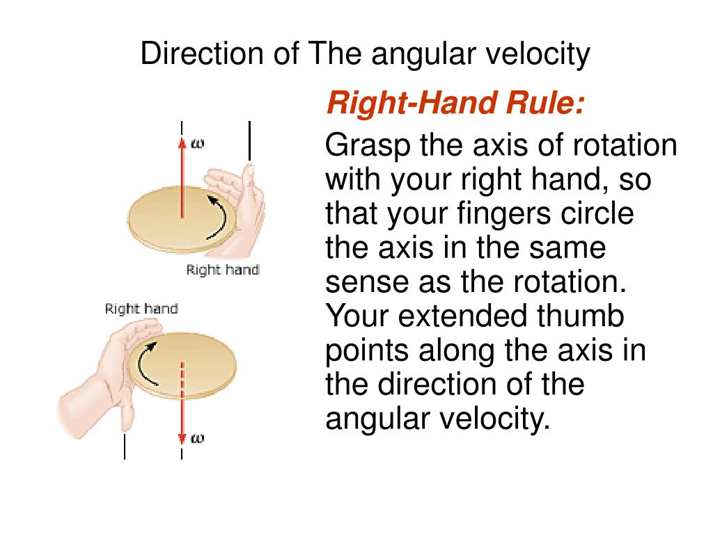 Direction of The angular velocity