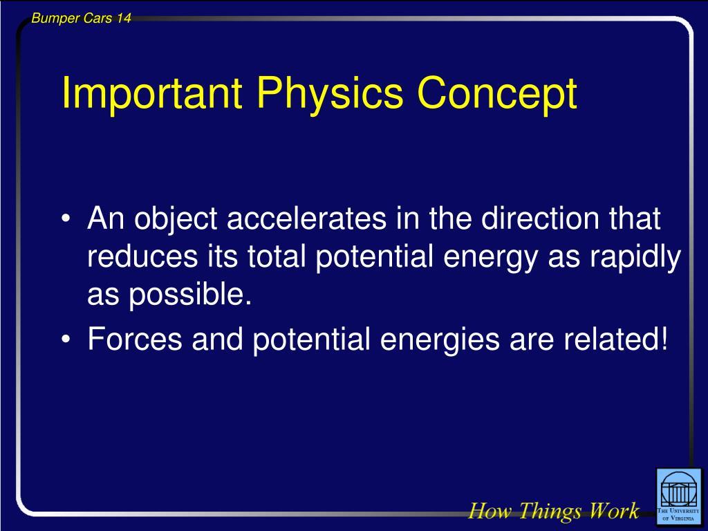 Important Physics Concept