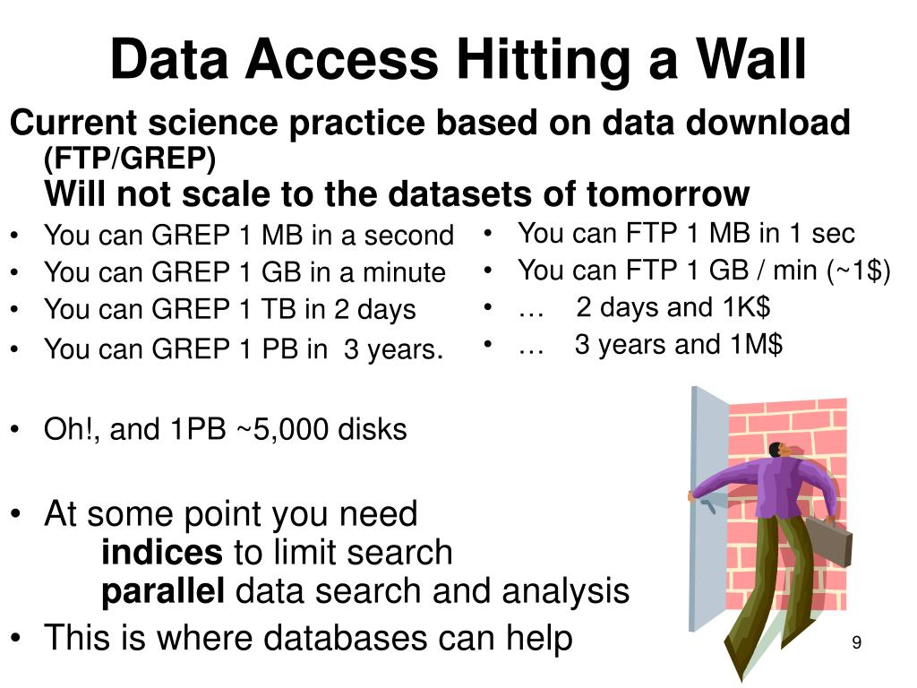 Current science practice based on data download