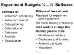 experiment budgets software