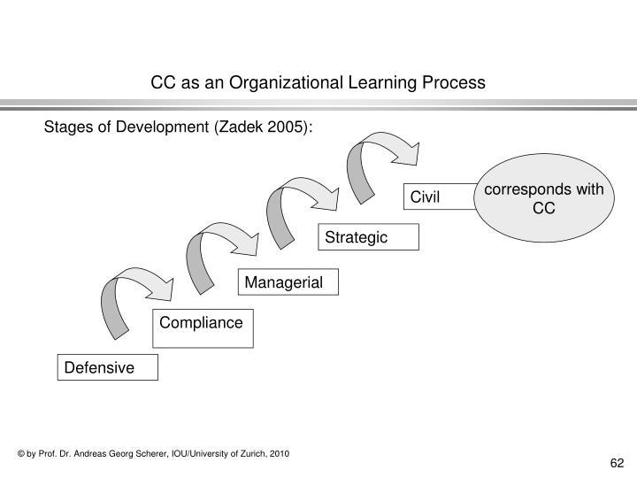 CC as an Organizational Learning Process