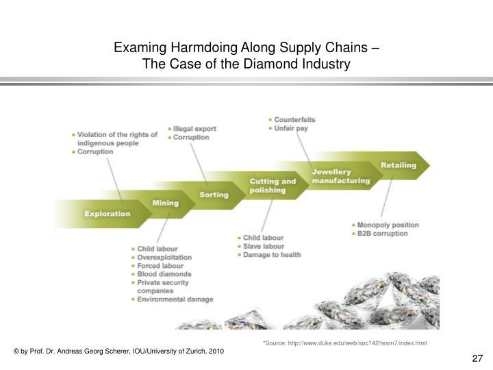 Examing Harmdoing Along Supply Chains –