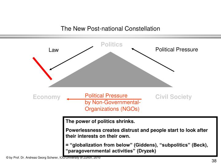 The New Post-national Constellation
