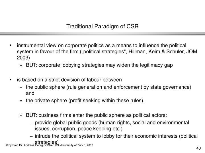 Traditional Paradigm of CSR
