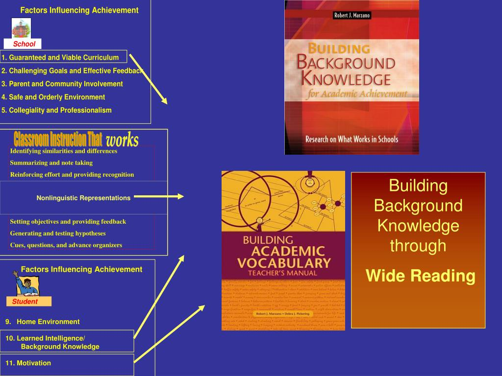 Building Background Knowledge through