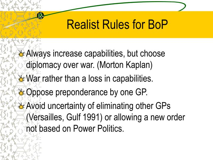 Realist Rules for BoP