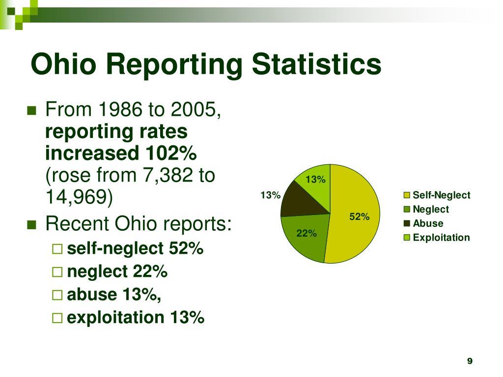Ohio Reporting Statistics