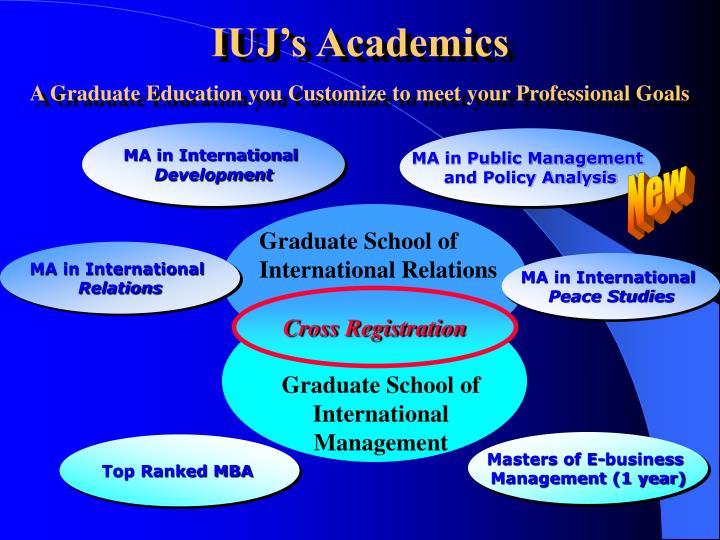 IUJ's Academics