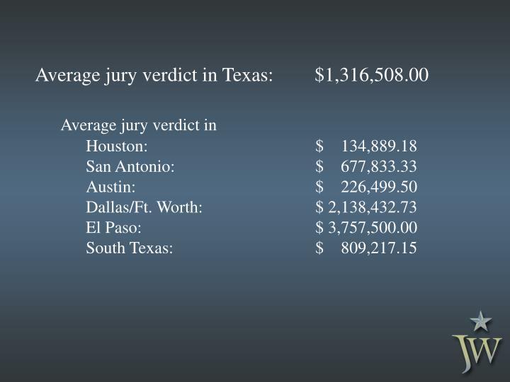 Average jury verdict in Texas:     $1,316,508.00