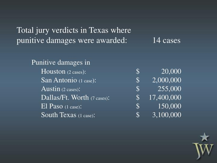 Total jury verdicts in Texas where
