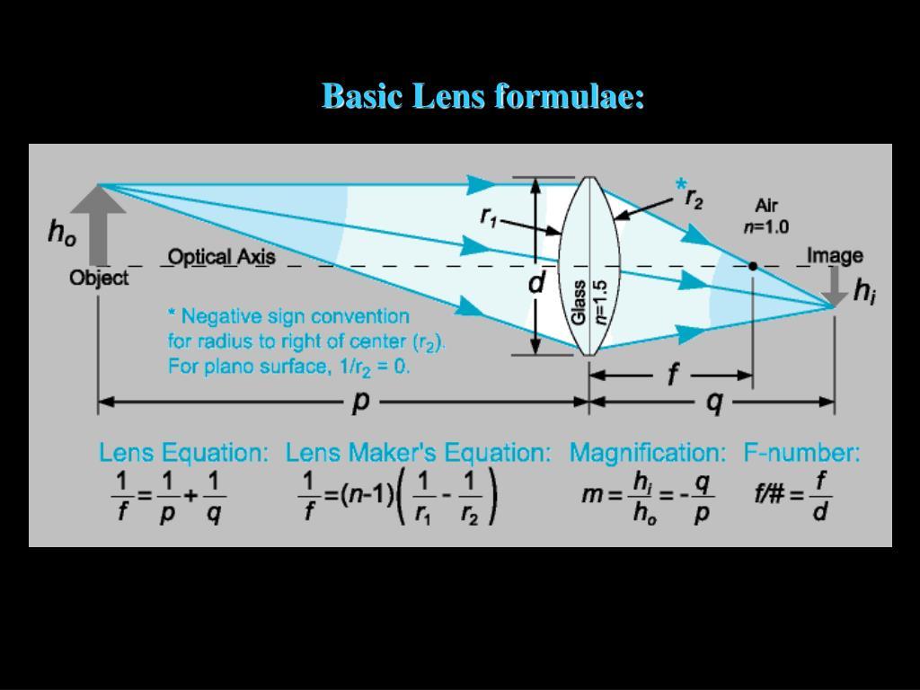 Basic Lens formulae: