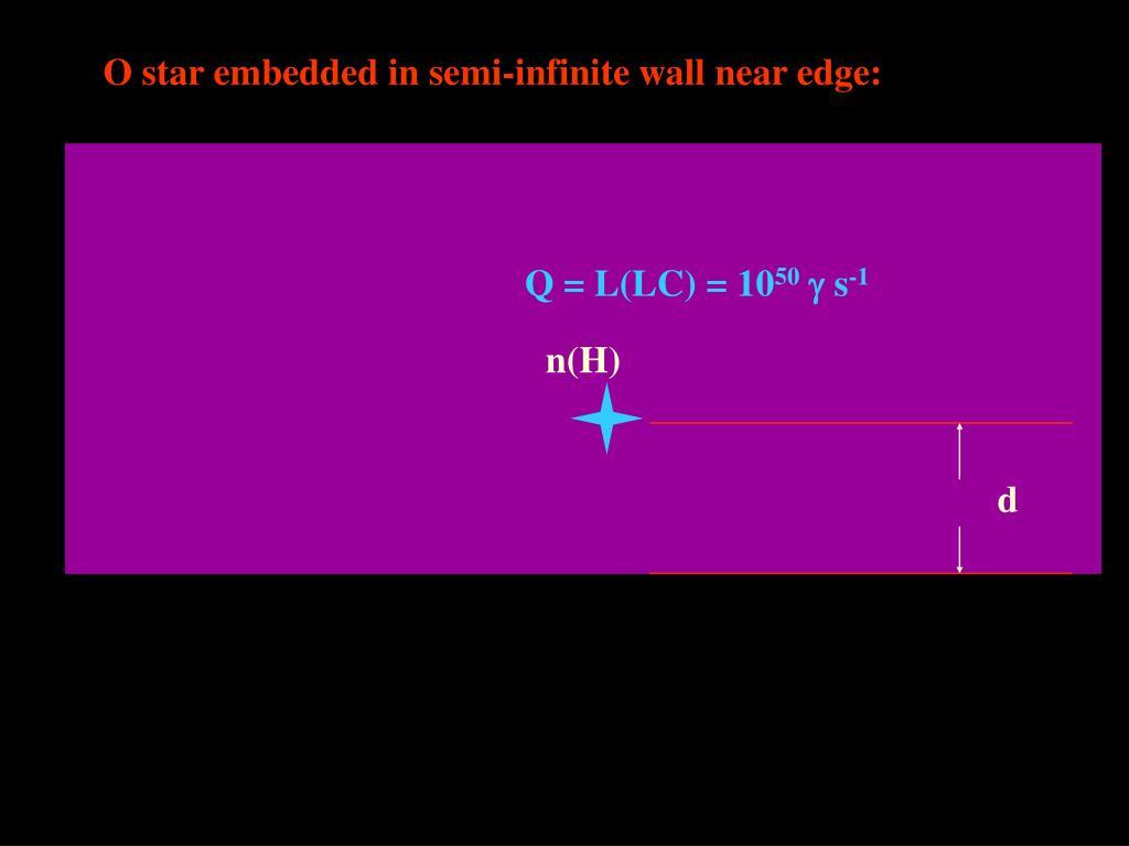 O star embedded in semi-infinite wall near edge: