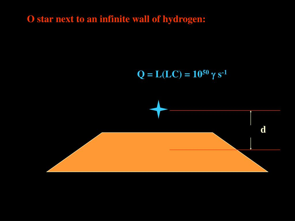 O star next to an infinite wall of hydrogen: