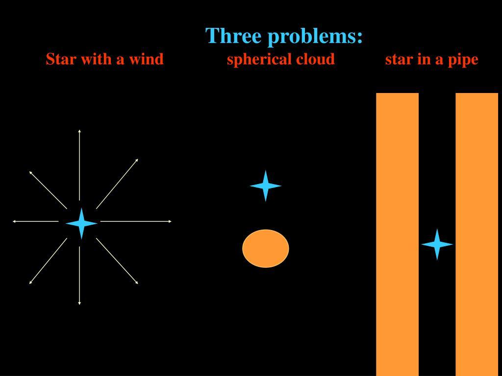 Three problems: