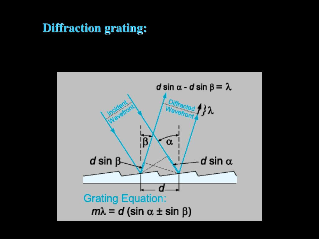 Diffraction grating: