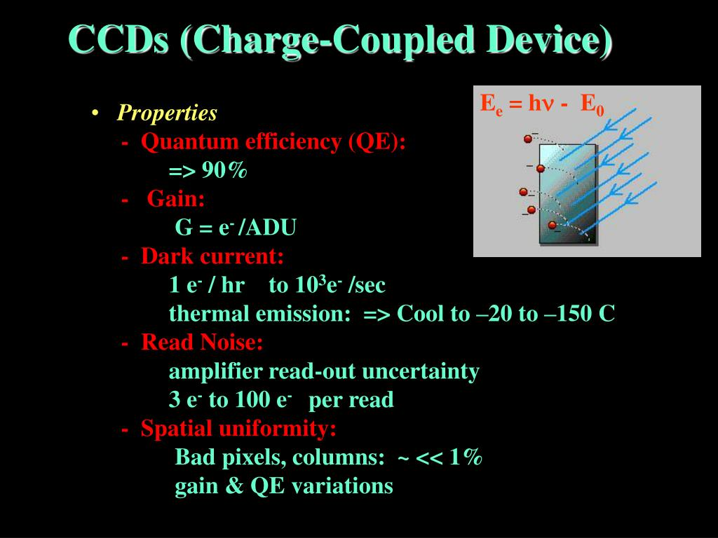 CCDs (Charge-Coupled Device)