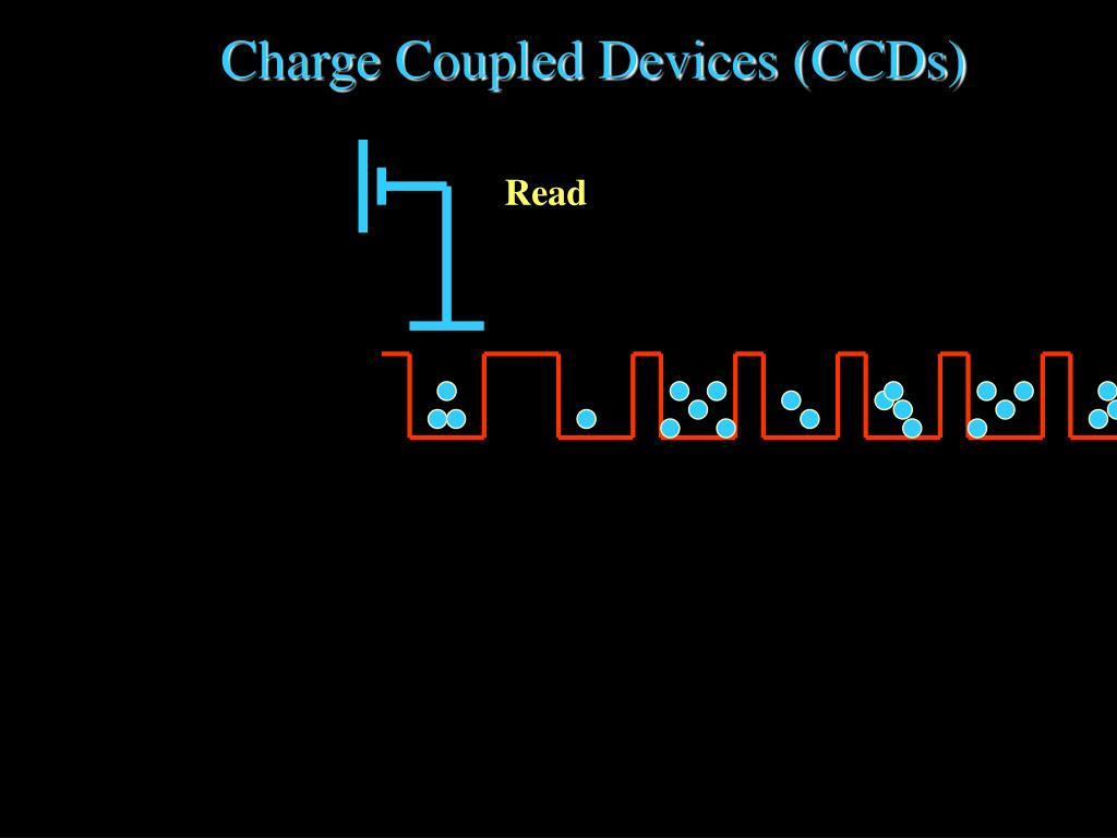 Charge Coupled Devices (CCDs)