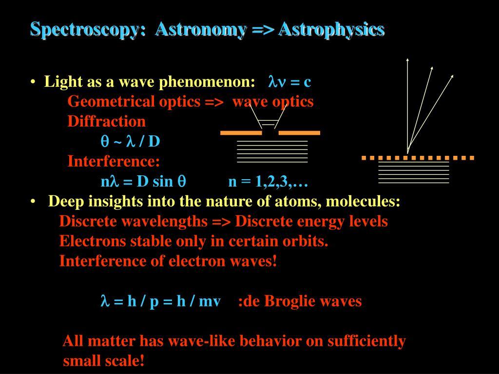 Spectroscopy:  Astronomy => Astrophysics