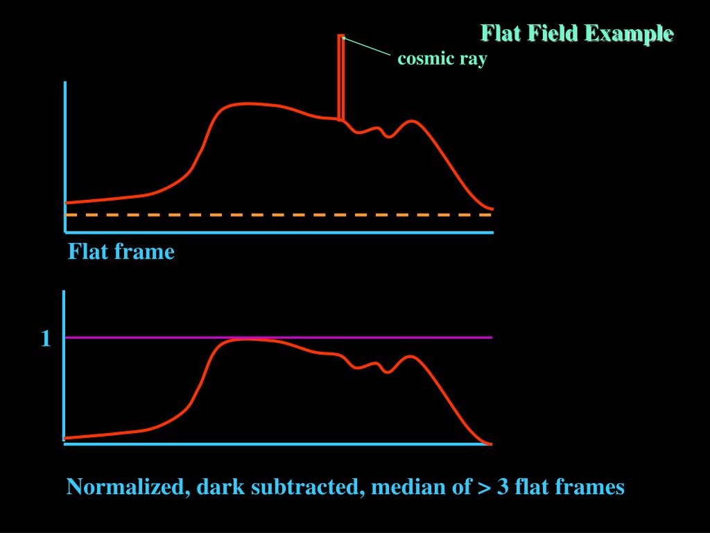 Flat Field Example