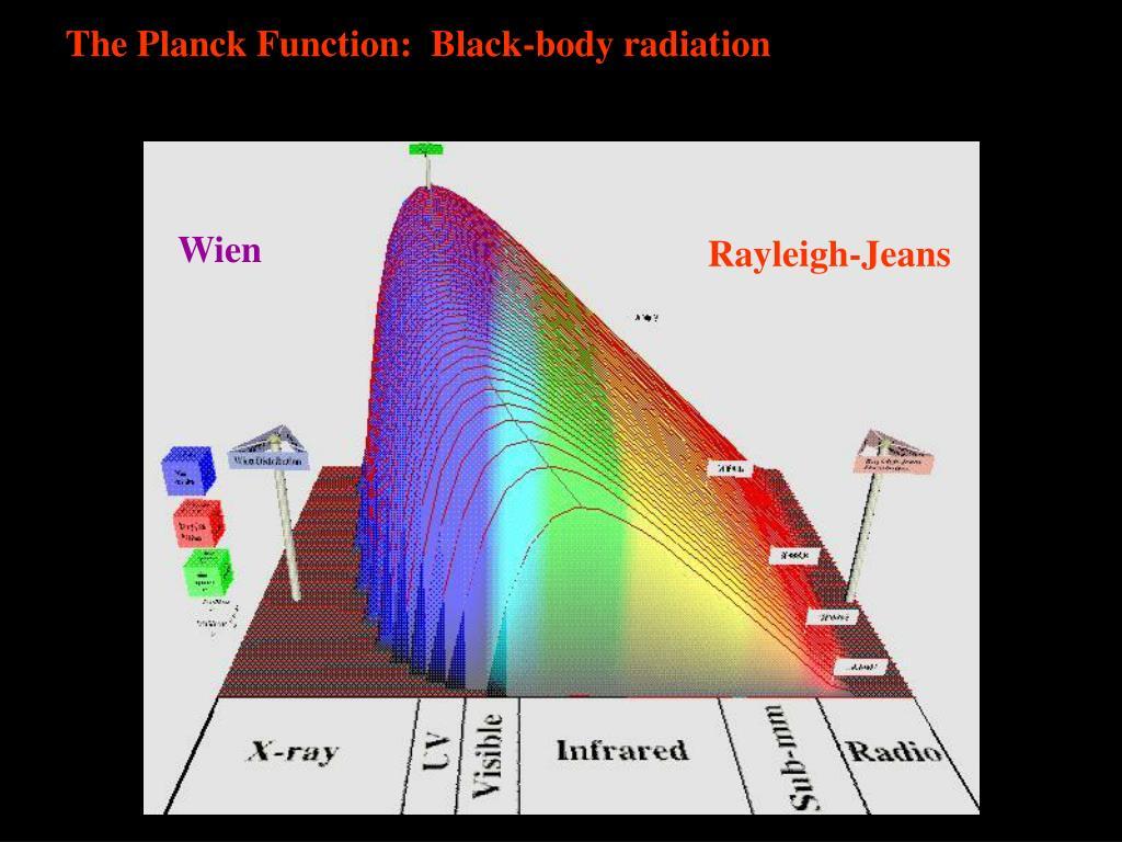 The Planck Function:  Black-body radiation