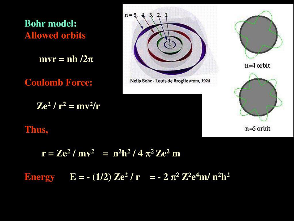 Bohr model: