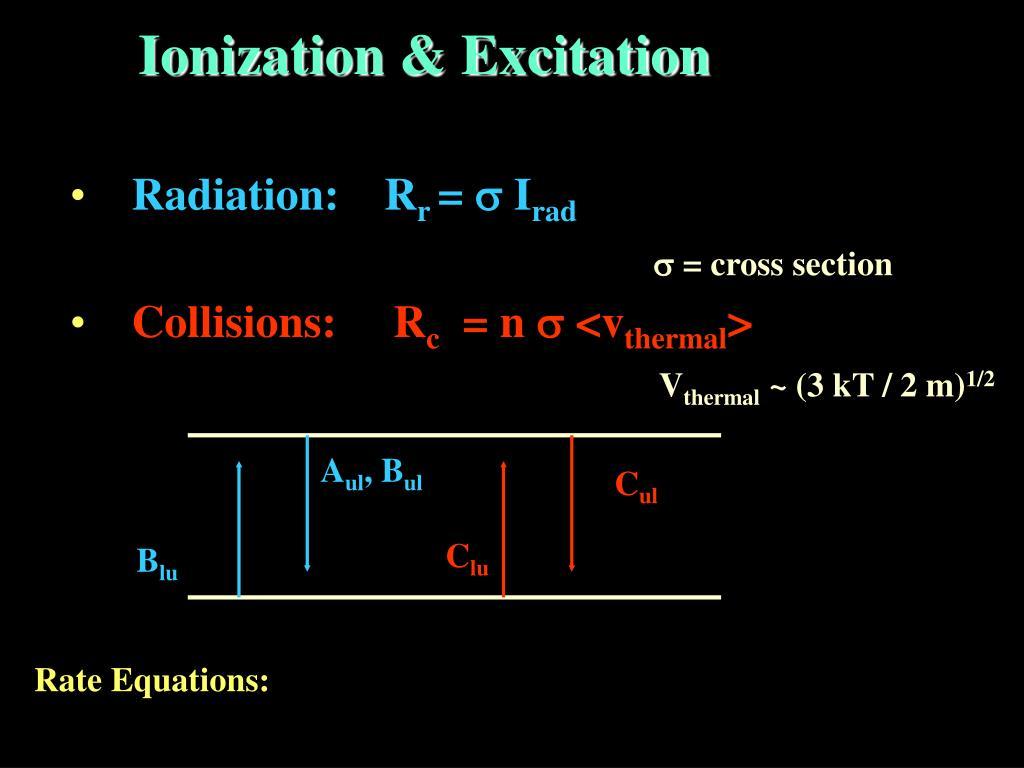 Ionization & Excitation