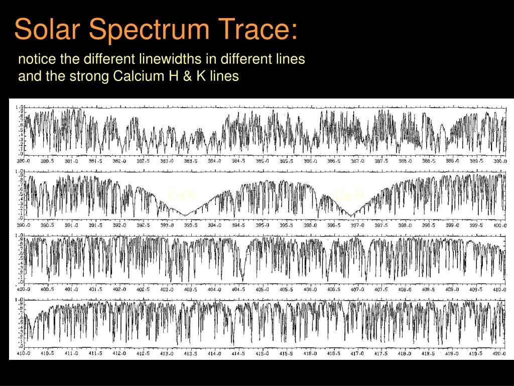 Solar Spectrum Trace:
