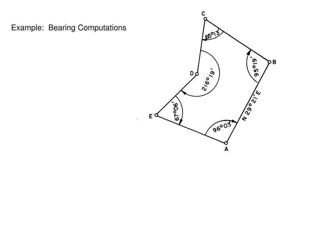 Example:  Bearing Computations