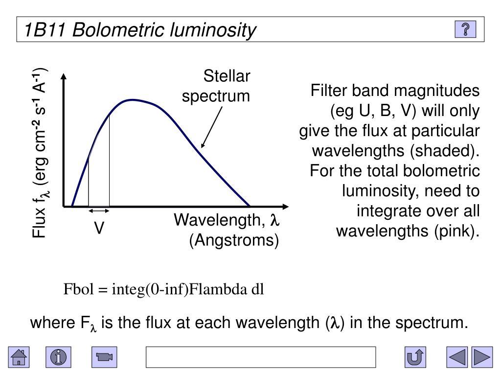 1B11 Bolometric luminosity