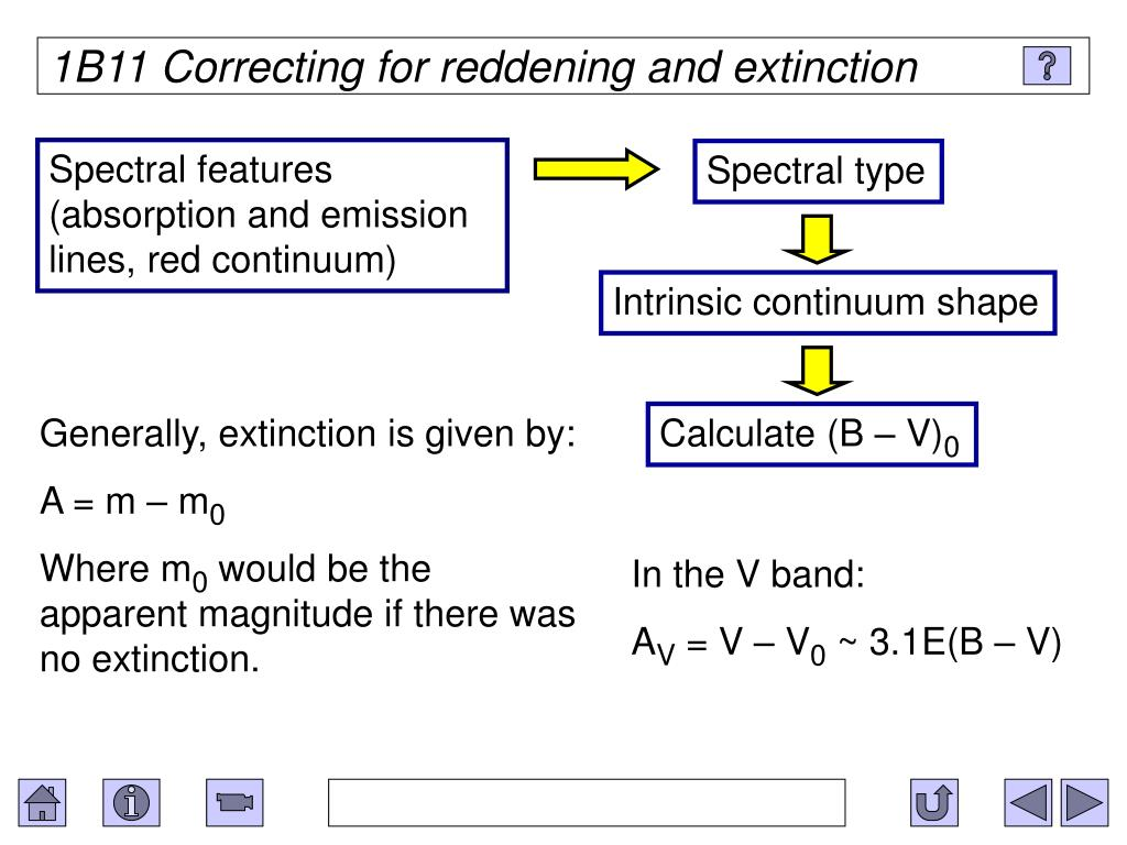1B11 Correcting for reddening and extinction