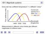 1b11 magnitude systems