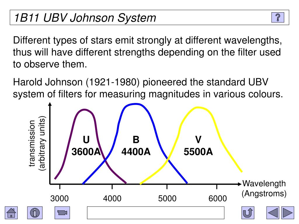 1B11 UBV Johnson System