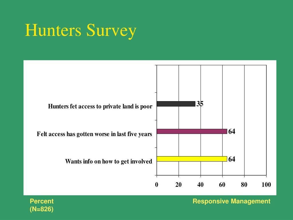 Hunters Survey