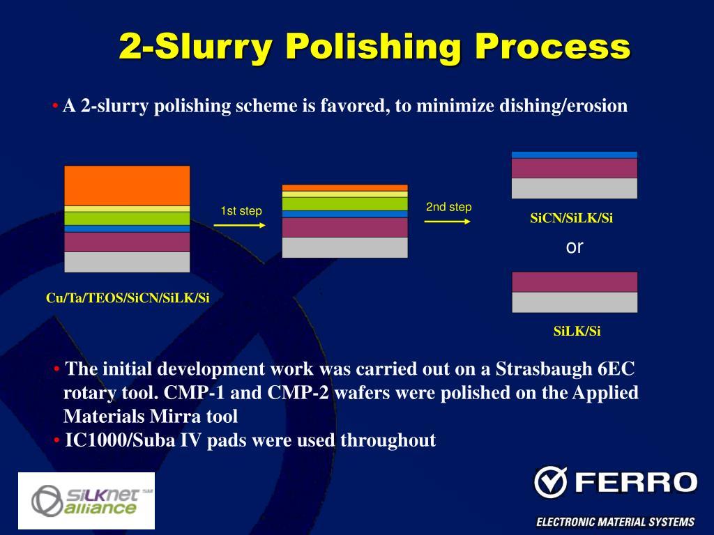2-Slurry Polishing Process
