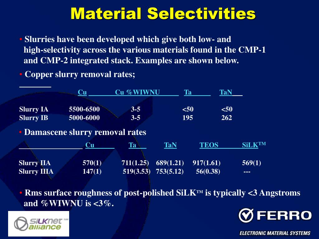 Material Selectivities