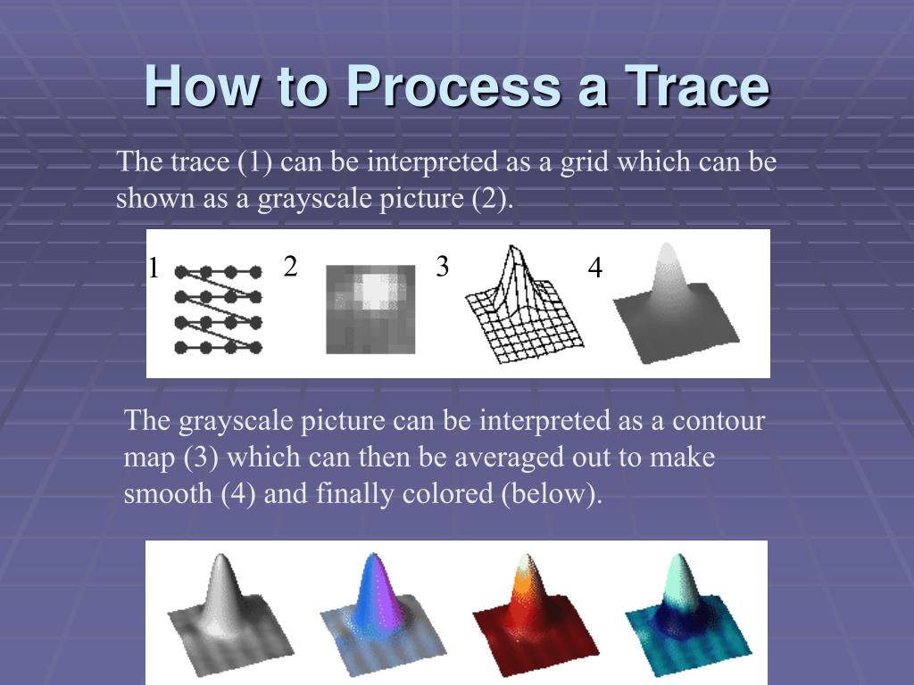 How to Process a Trace