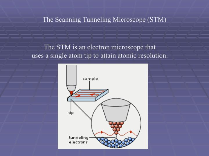 The scanning tunneling microscope stm
