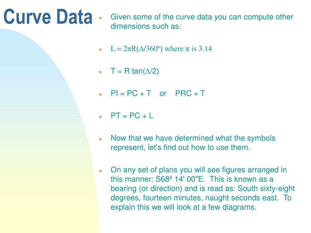 Curve Data
