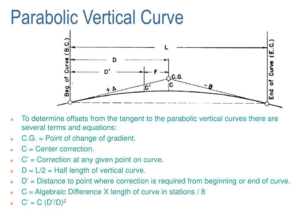 Parabolic Vertical Curve