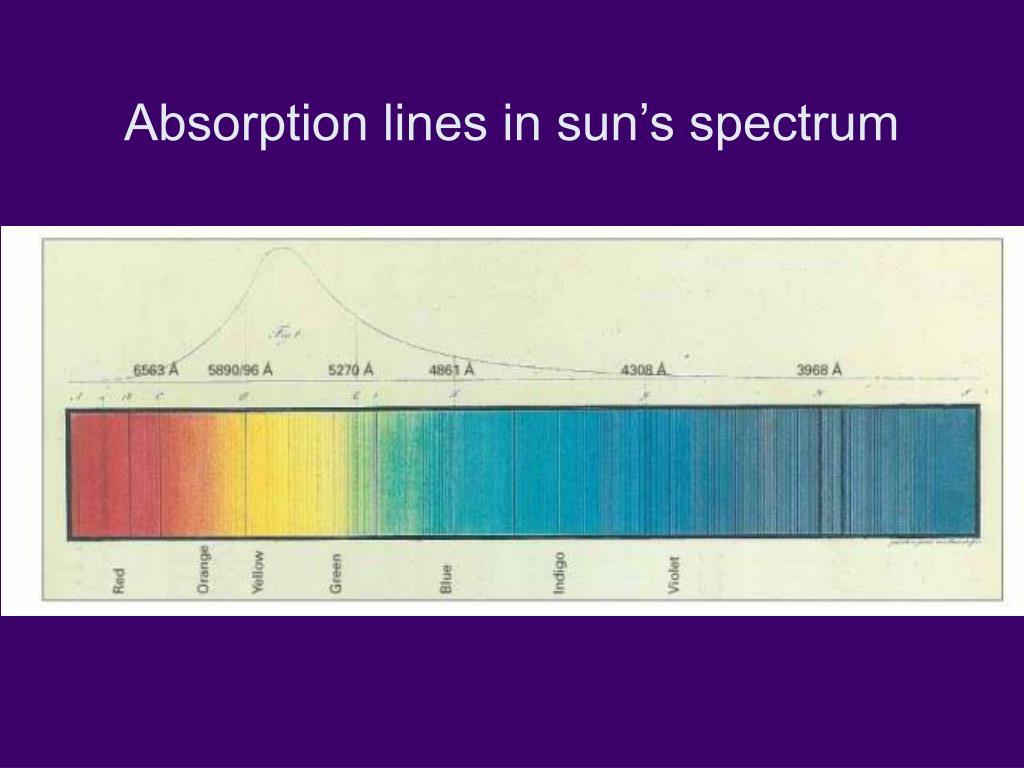 Absorption lines in sun's spectrum