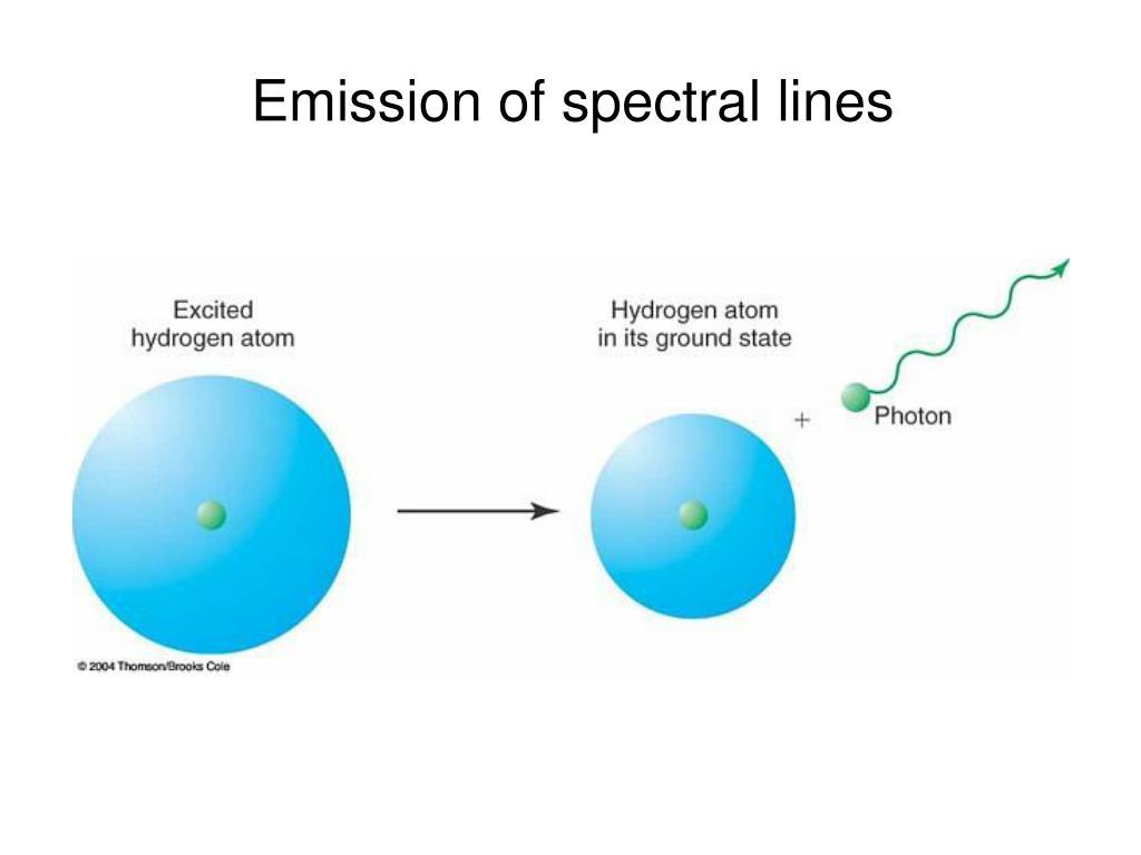 Emission of spectral lines
